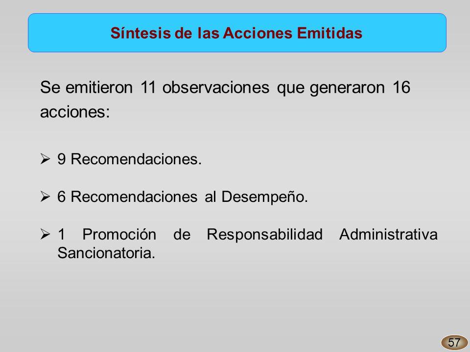 Síntesis de las Acciones Emitidas Se emitieron 11 observaciones que generaron 16 acciones: 9 Recomendaciones.