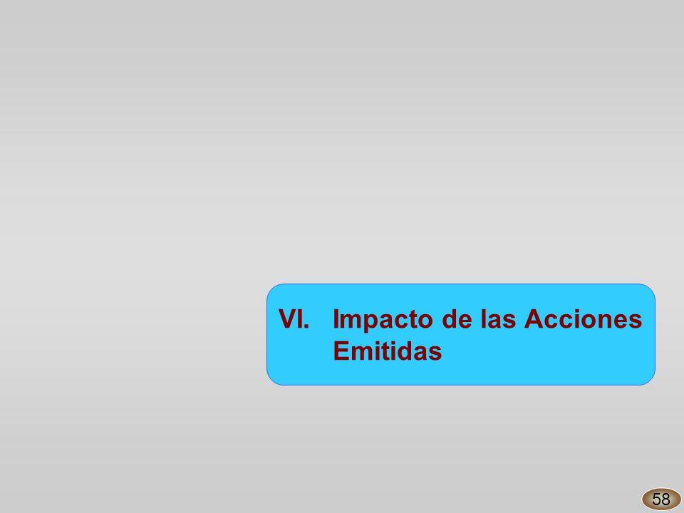 VI.Impacto de las Acciones Emitidas 58