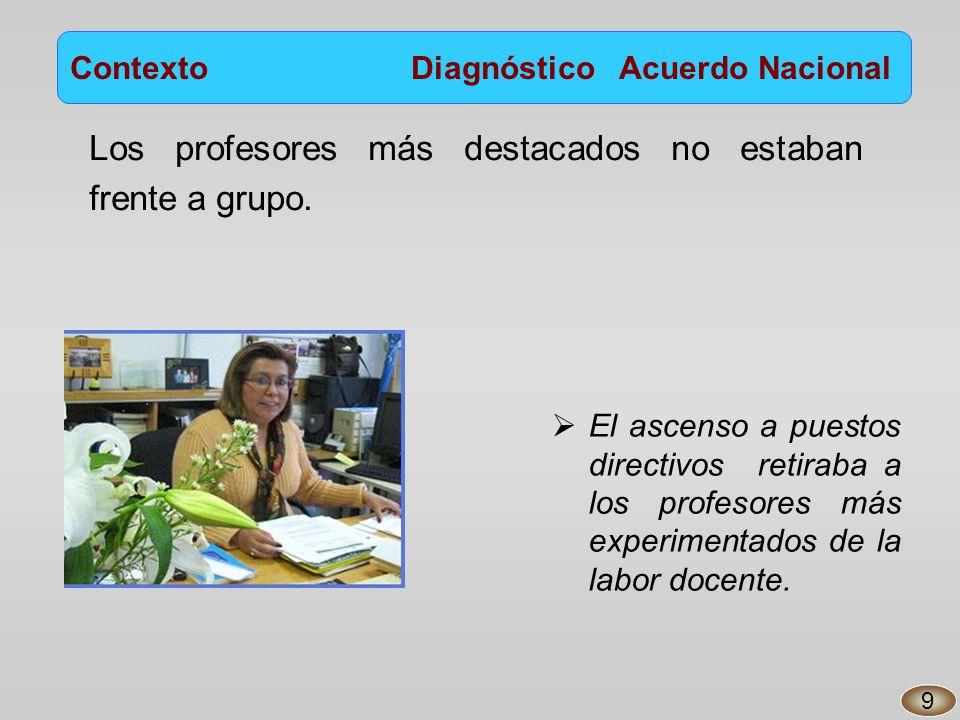 Contexto Diagnóstico Acuerdo Nacional 9 El ascenso a puestos directivos retiraba a los profesores más experimentados de la labor docente.