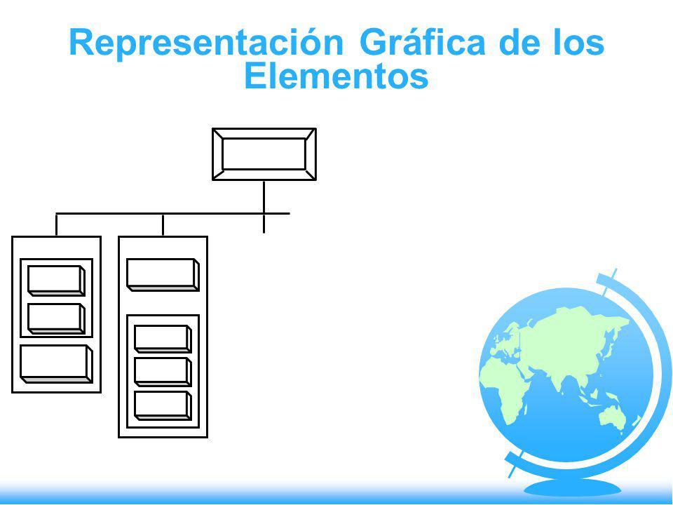 Representación Gráfica de los Elementos