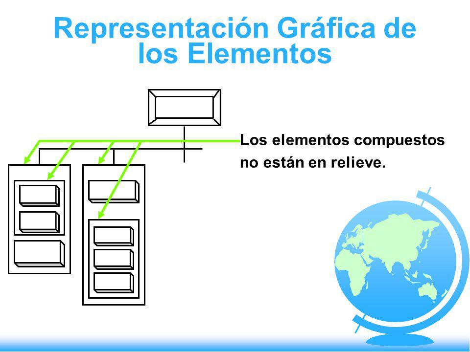 Representación Gráfica de los Elementos Los elementos compuestos no están en relieve.