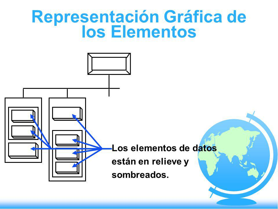 Representación Gráfica de los Elementos Los elementos de datos están en relieve y sombreados.
