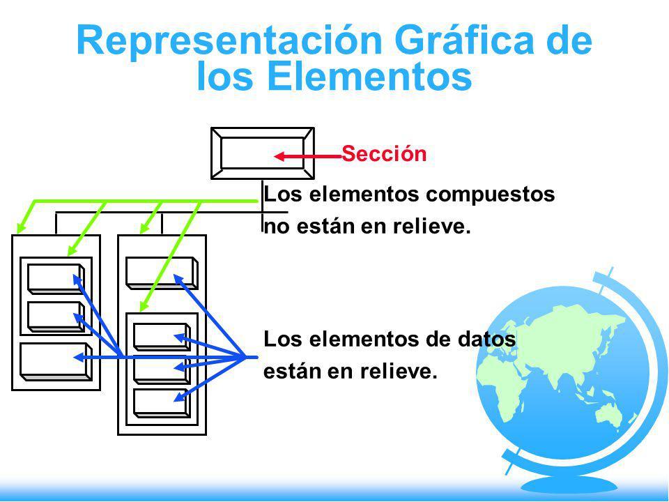 Representación Gráfica de los Elementos Los elementos compuestos no están en relieve. Los elementos de datos están en relieve. Sección