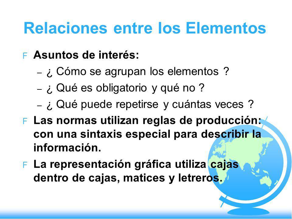 Relaciones entre los Elementos F Asuntos de interés: – ¿ Cómo se agrupan los elementos ? – ¿ Qué es obligatorio y qué no ? – ¿ Qué puede repetirse y c