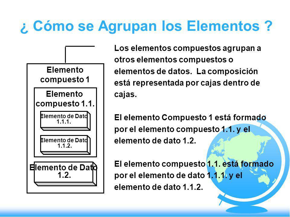 ¿ Cómo se Agrupan los Elementos ? Los elementos compuestos agrupan a otros elementos compuestos o elementos de datos. La composición está representada