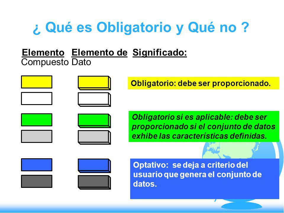 ¿ Qué es Obligatorio y Qué no ? Obligatorio si es aplicable: debe ser proporcionado si el conjunto de datos exhibe las características definidas. Elem