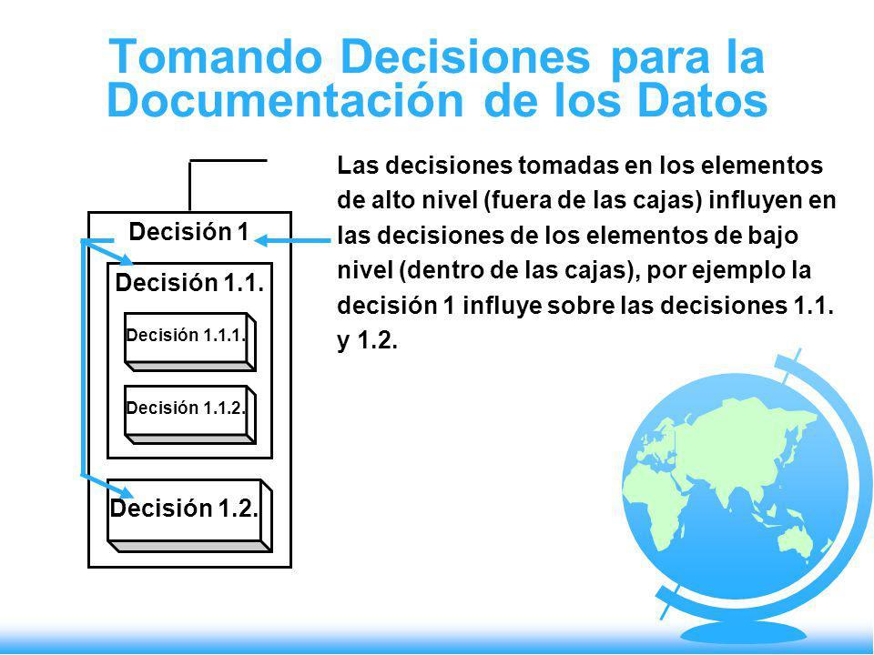 Decisión 1 Decisión 1.1. Decisión 1.1.1. Decisión 1.1.2. Decisión 1.2. Tomando Decisiones para la Documentación de los Datos Las decisiones tomadas en