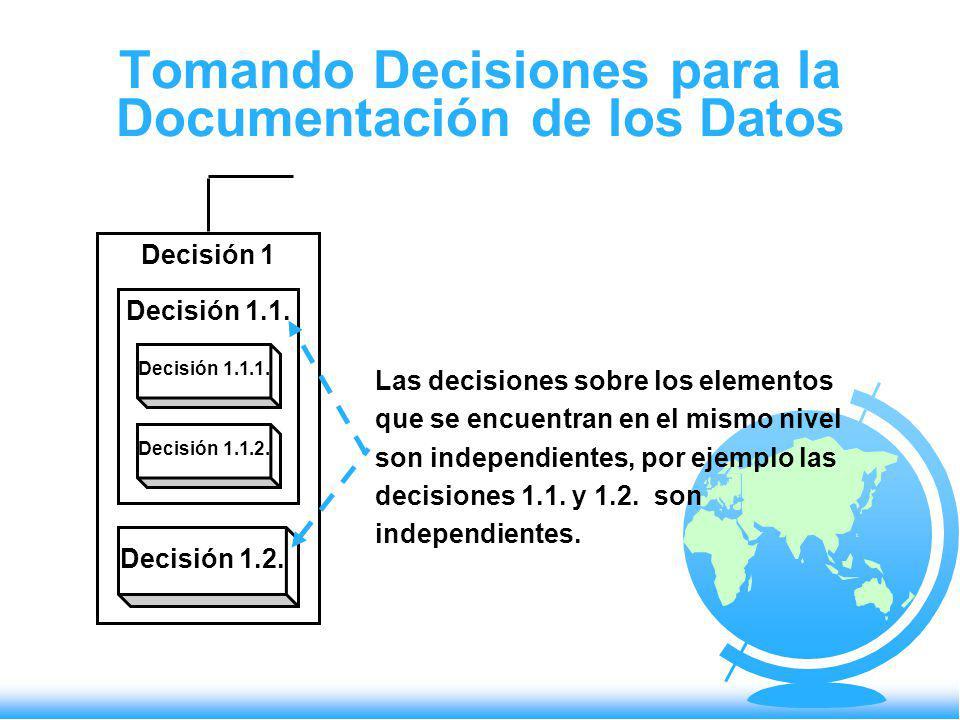 Decisión 1 Decisión 1.1. Decisión 1.1.1. Decisión 1.1.2. Decisión 1.2. Tomando Decisiones para la Documentación de los Datos Las decisiones sobre los