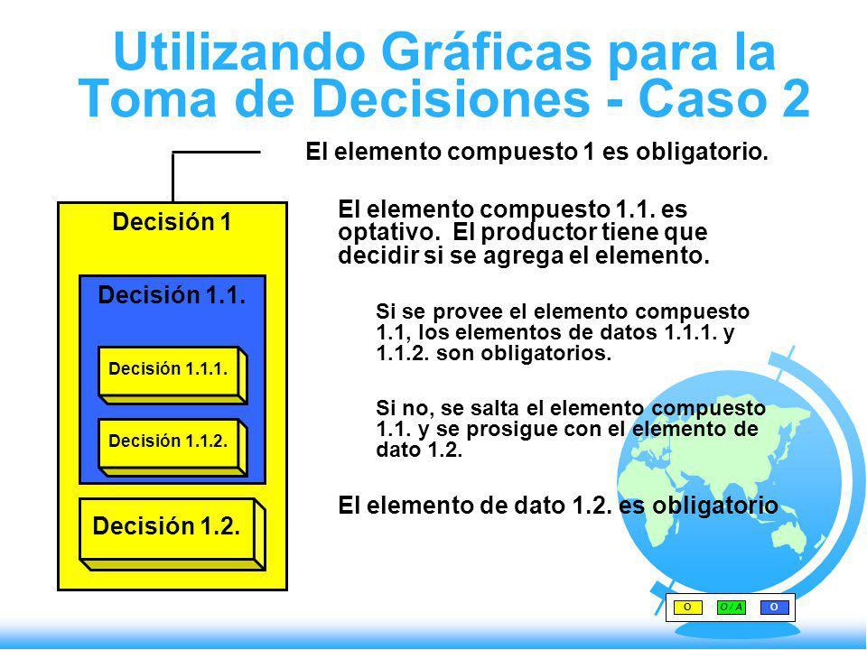 Utilizando Gráficas para la Toma de Decisiones - Caso 2 El elemento compuesto 1 es obligatorio. El elemento compuesto 1.1. es optativo. El productor t
