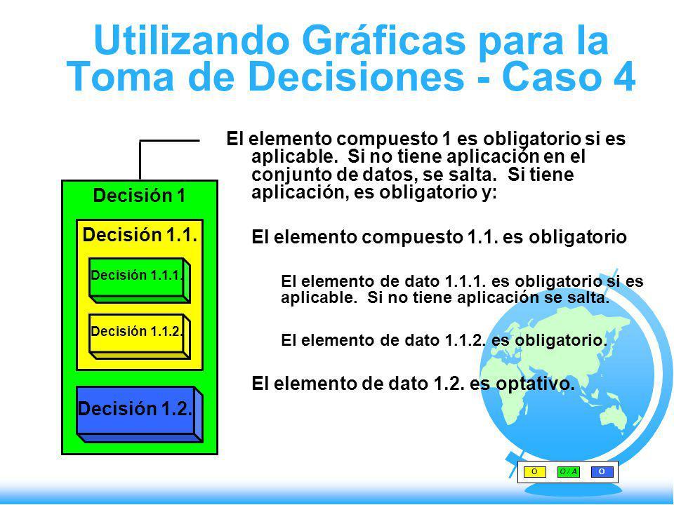Utilizando Gráficas para la Toma de Decisiones - Caso 4 El elemento compuesto 1 es obligatorio si es aplicable. Si no tiene aplicación en el conjunto