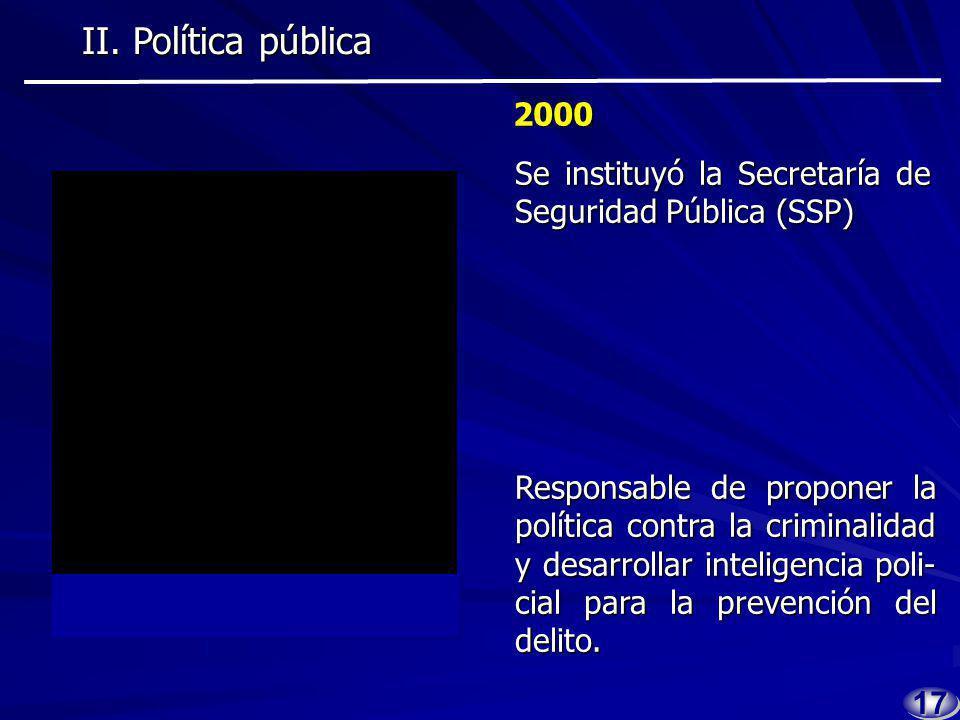 II. Política pública II. Política pública 1616