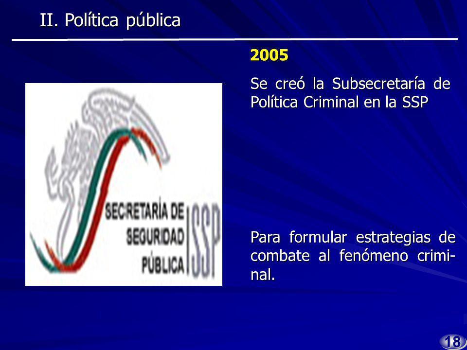 1717 2000 2000 Se instituyó la Secretaría de Seguridad Pública (SSP) II.