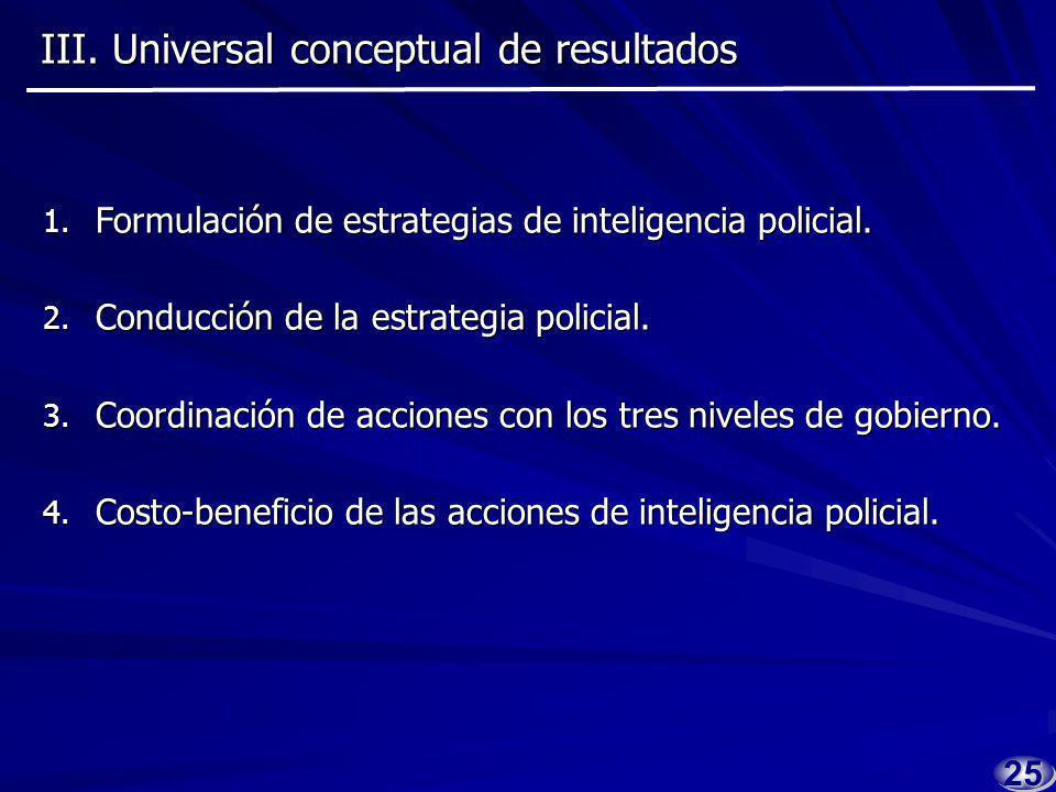 III. Universal conceptual III. Universal conceptual de resultados 2424