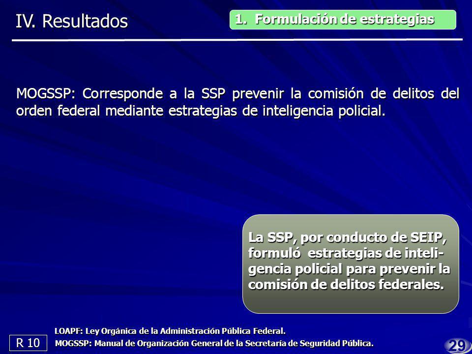 2828 R 1-2 En 2008, la SEIP no estableció metas sobre la formulación de estrategias policiales.