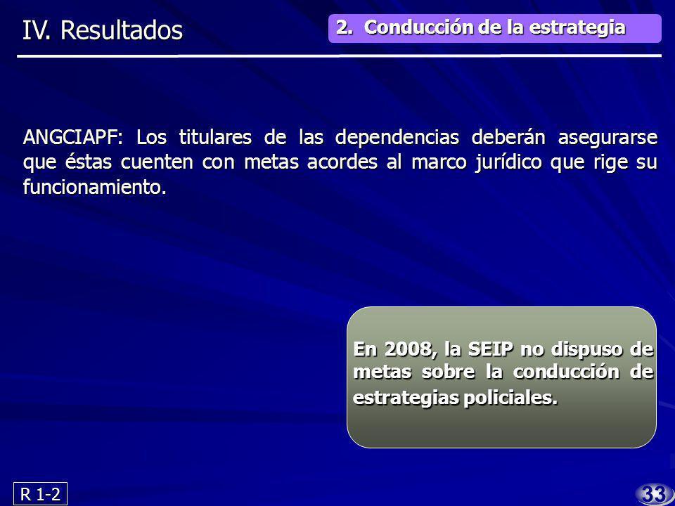 3232 1. Formulación de estrategias de inteligencia policial.