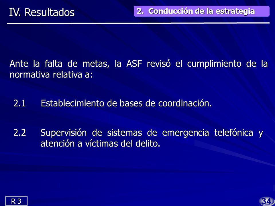 3333 En 2008, la SEIP no dispuso de metas sobre la conducción de estrategias policiales.