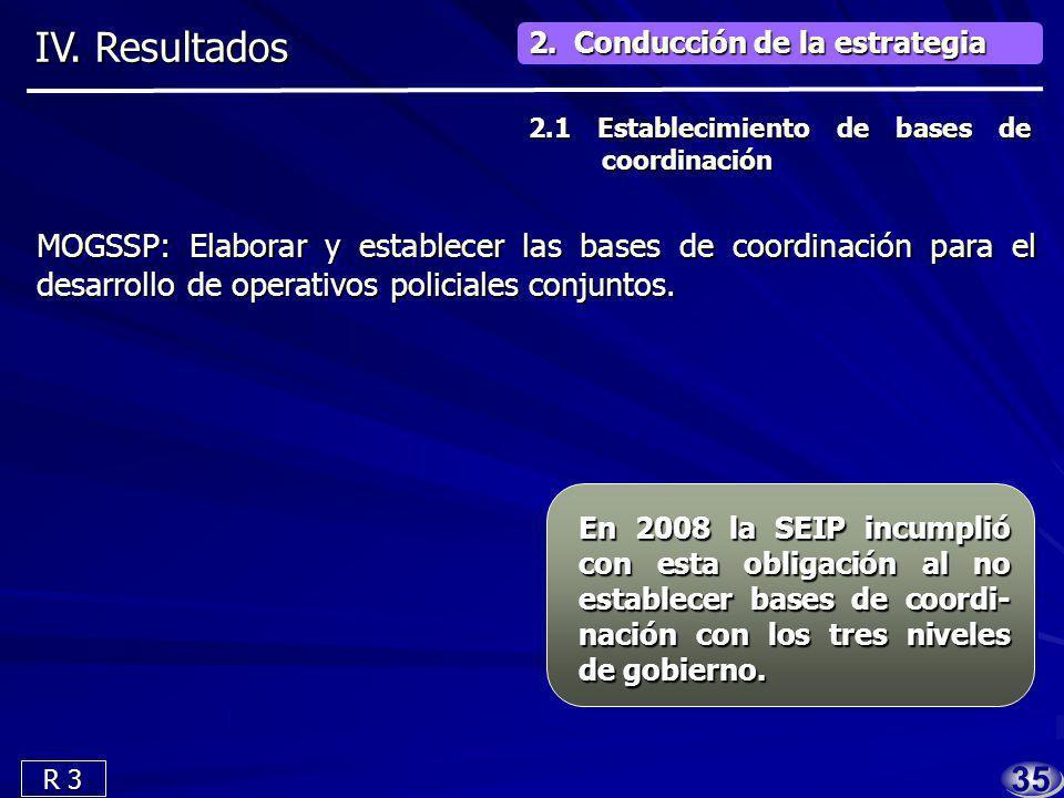 3434 R 3 2. Conducción de la estrategia IV.