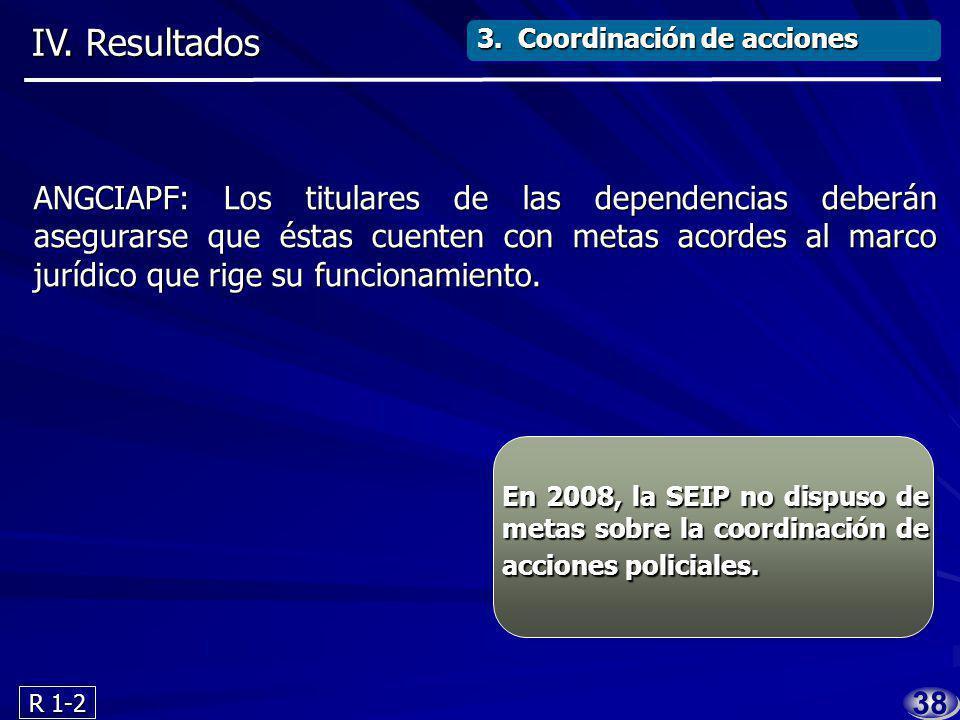 3737 1. Formulación de estrategias de inteligencia policial.