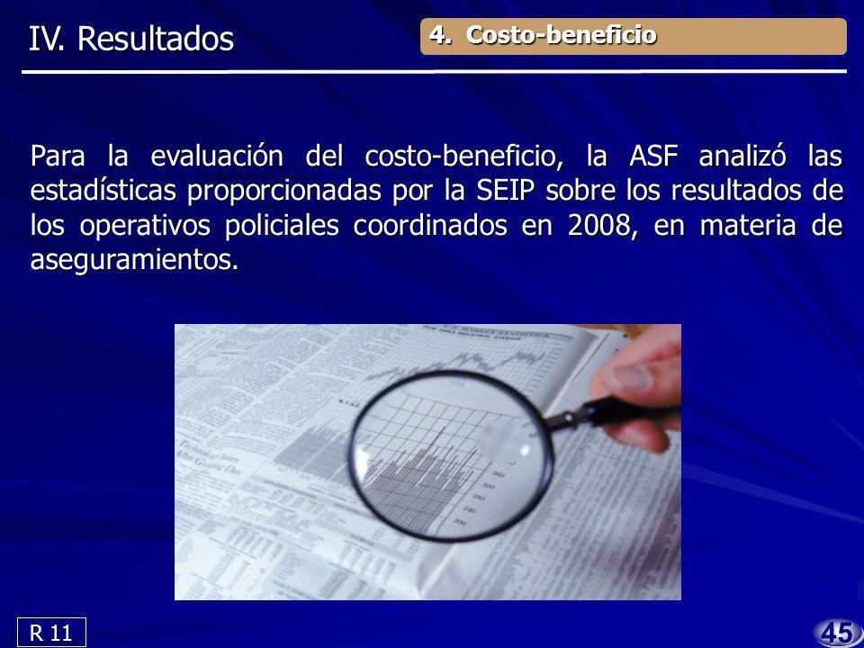 4444 1. Formulación de estrategias de inteligencia policial.