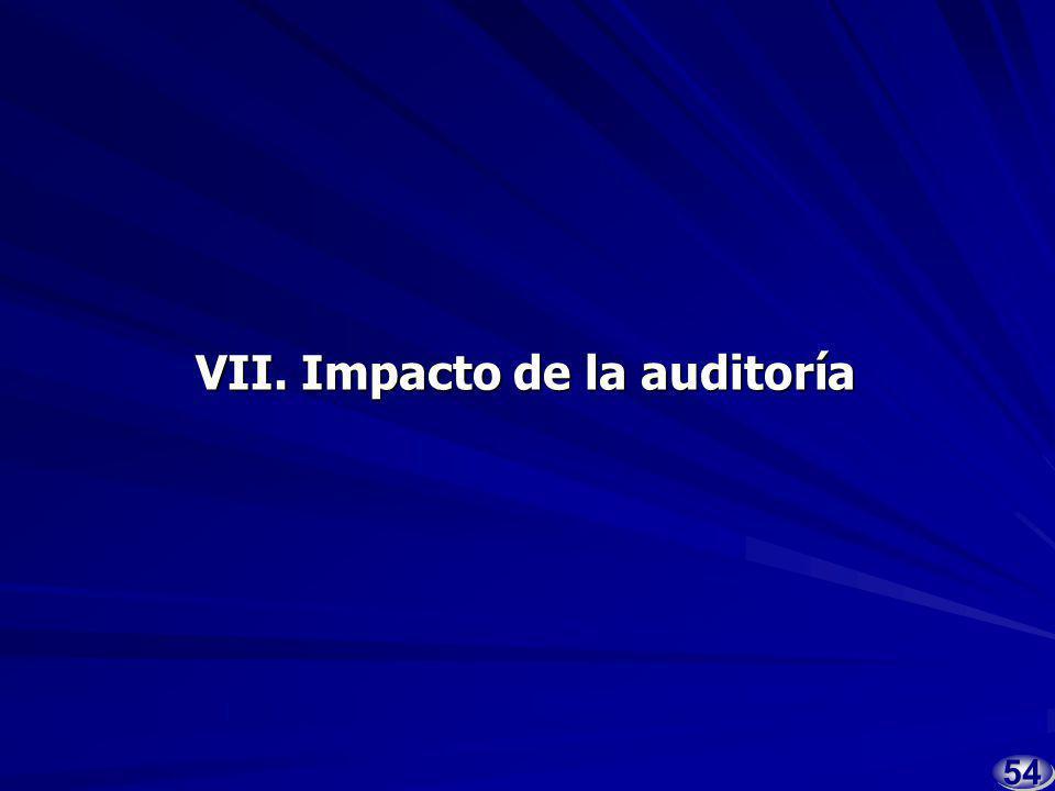 6 6 Recomendaciones al Desempeño VI.