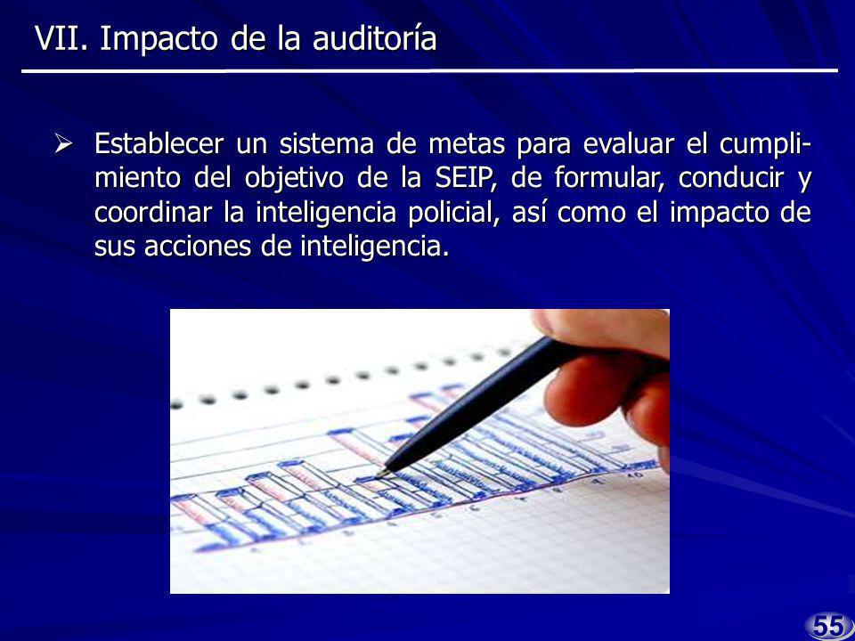VII. Impacto de la auditoría VII. Impacto de la auditoría 5454