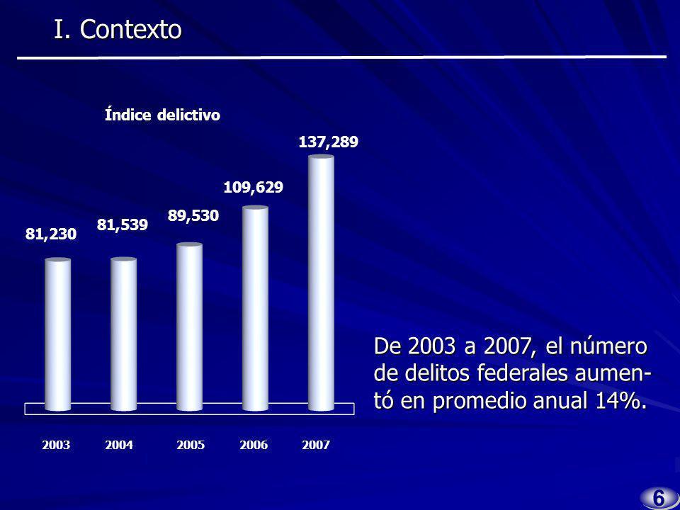 55 I. Contexto I. Contexto Incremento de la incidencia delictiva.
