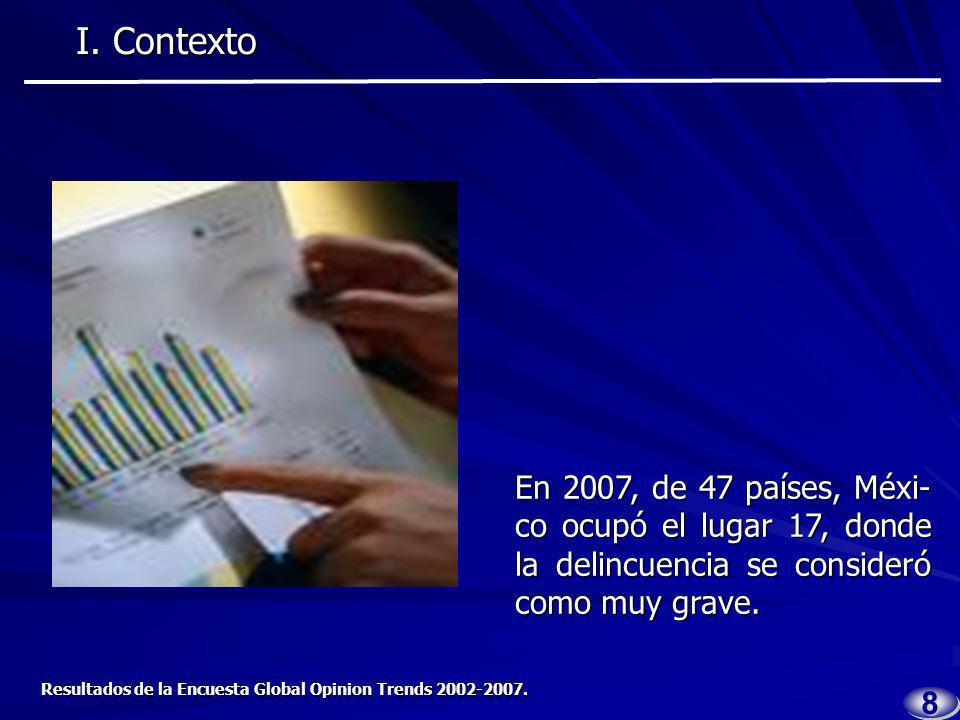 77 I. Contexto I.