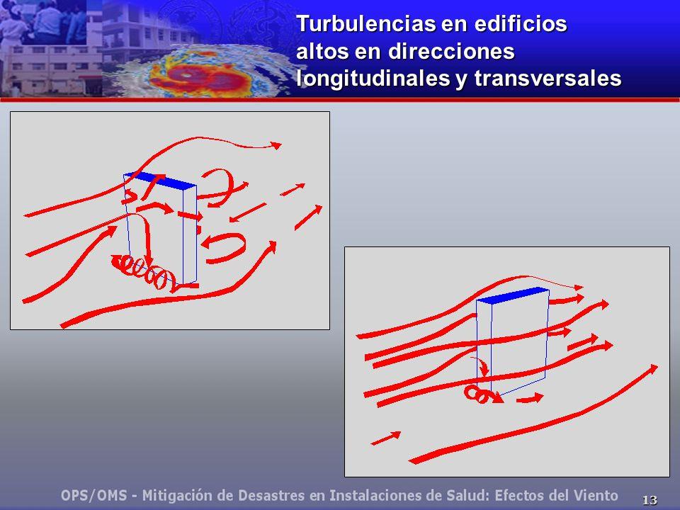 13 Turbulencias en edificios altos en direcciones longitudinales y transversales