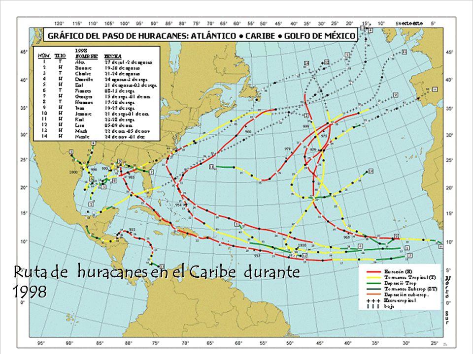 Ruta de huracanes en el Caribe durante 1998