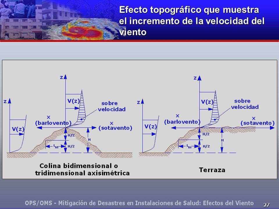27 Efecto topográfico que muestra el incremento de la velocidad del viento