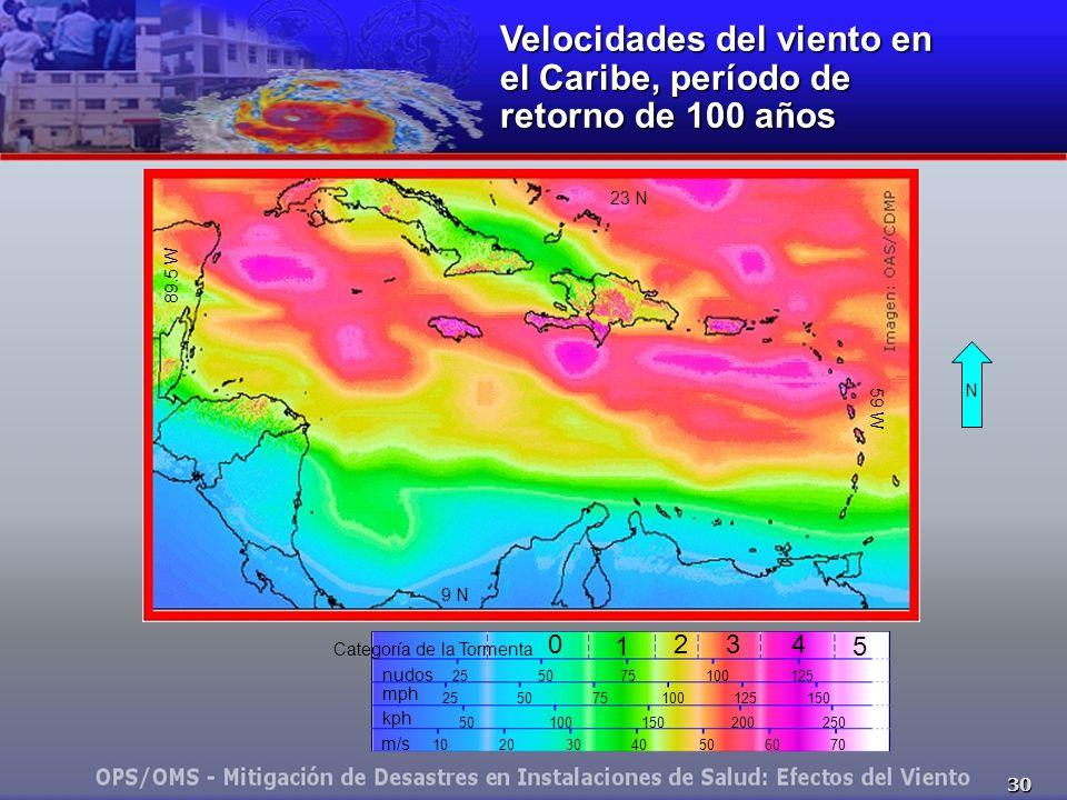 30 Velocidades del viento en el Caribe, período de retorno de 100 años N 0 1 234 5 nudos mph kph m/s Categoría de la Tormenta 255075100125 2550 75 100