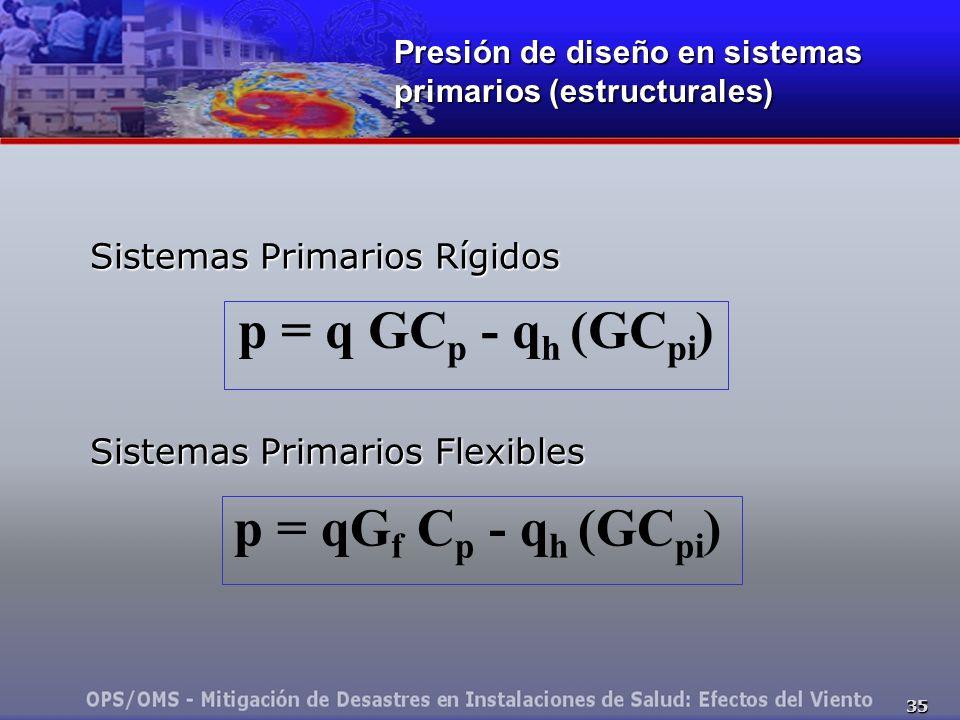 35 Presión de diseño en sistemas primarios (estructurales) Sistemas Primarios Rígidos Sistemas Primarios Flexibles p = q GC p - q h (GC pi ) p = qG f