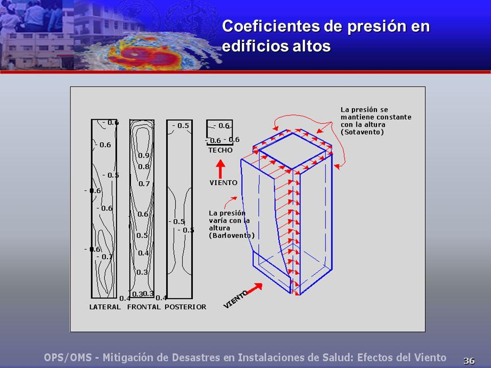36 Coeficientes de presión en edificios altos