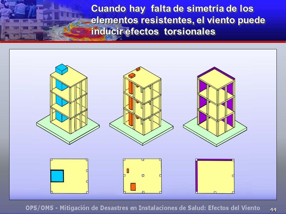 44 Cuando hay falta de simetría de los elementos resistentes, el viento puede inducir efectos torsionales