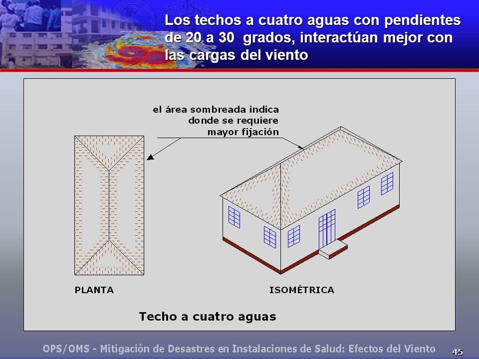 45 Los techos a cuatro aguas con pendientes de 20 a 30 grados, interactúan mejor con las cargas del viento
