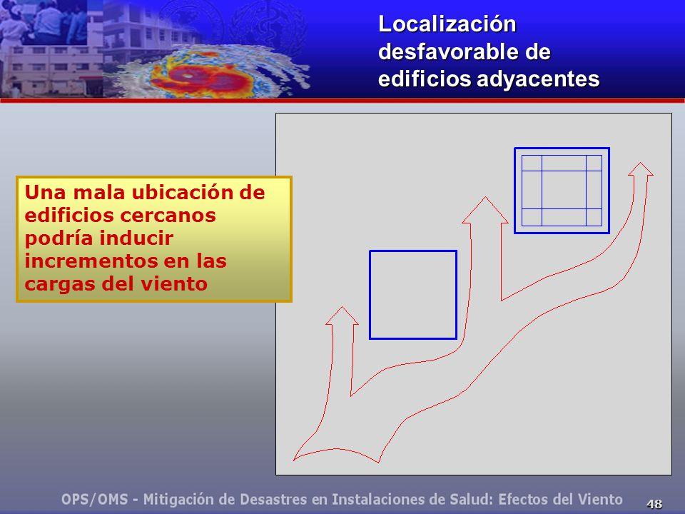48 Localización desfavorable de edificios adyacentes Una mala ubicación de edificios cercanos podría inducir incrementos en las cargas del viento