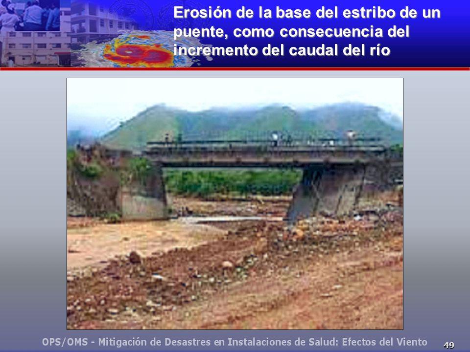 49 Erosión de la base del estribo de un puente, como consecuencia del incremento del caudal del río