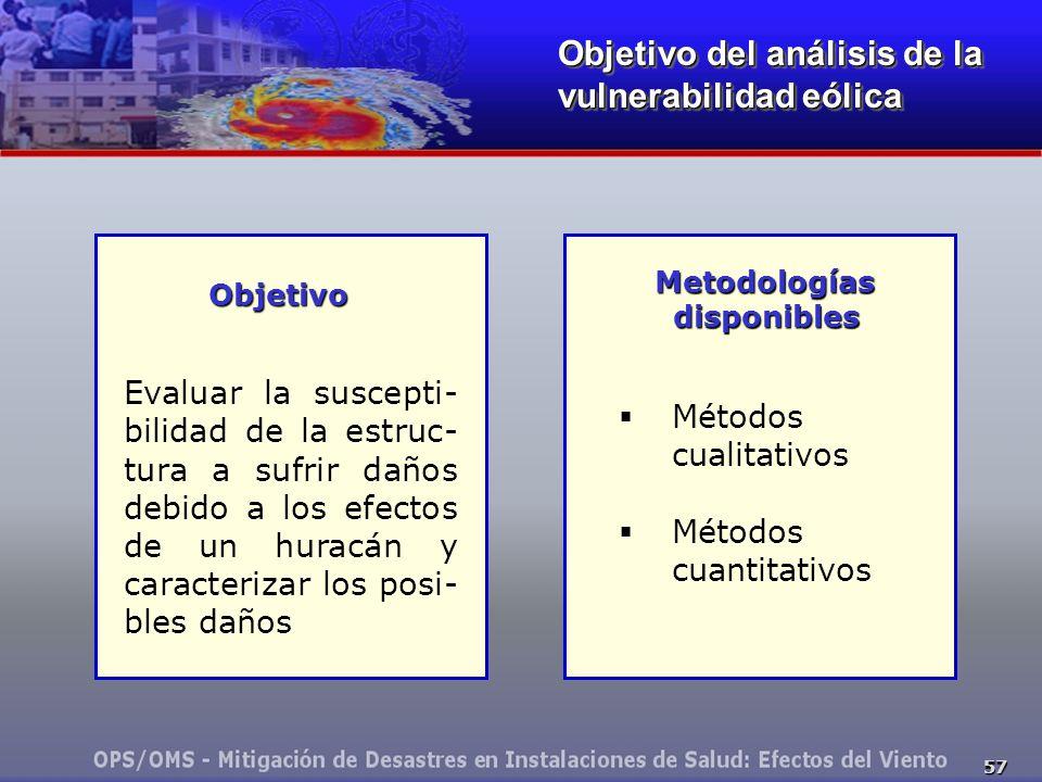 57 Objetivo del análisis de la vulnerabilidad eólica Metodologías disponibles Métodos cualitativos Métodos cuantitativos Evaluar la suscepti- bilidad