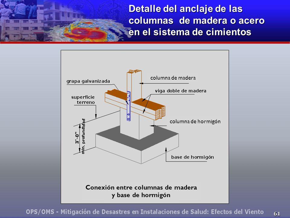 61 Detalle del anclaje de las columnas de madera o acero en el sistema de cimientos columna de madera columna de hormigón Conexión entre columnas de madera y base de hormigón