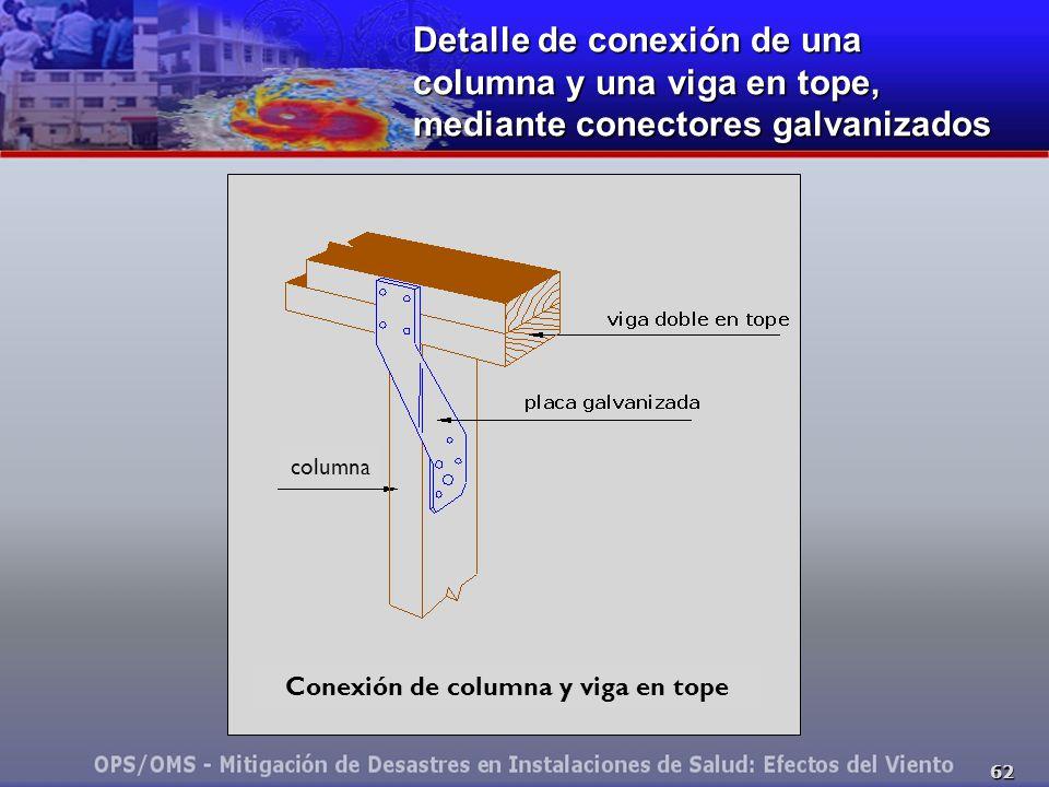 62 Detalle de conexión de una columna y una viga en tope, mediante conectores galvanizados columna Conexión de columna y viga en tope