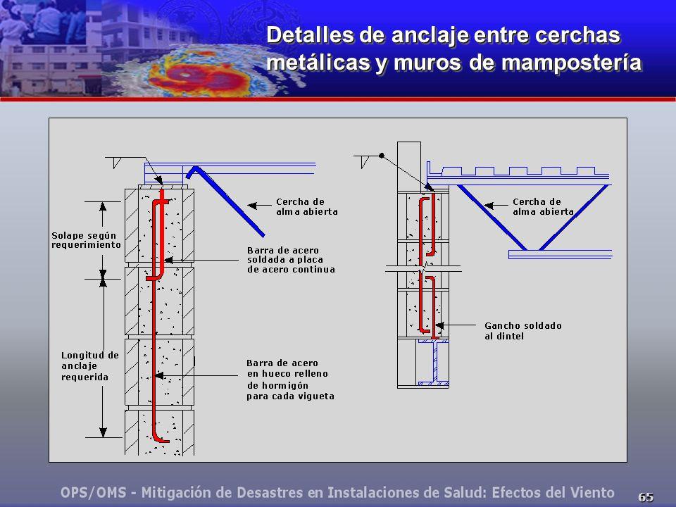 65 Detalles de anclaje entre cerchas metálicas y muros de mampostería