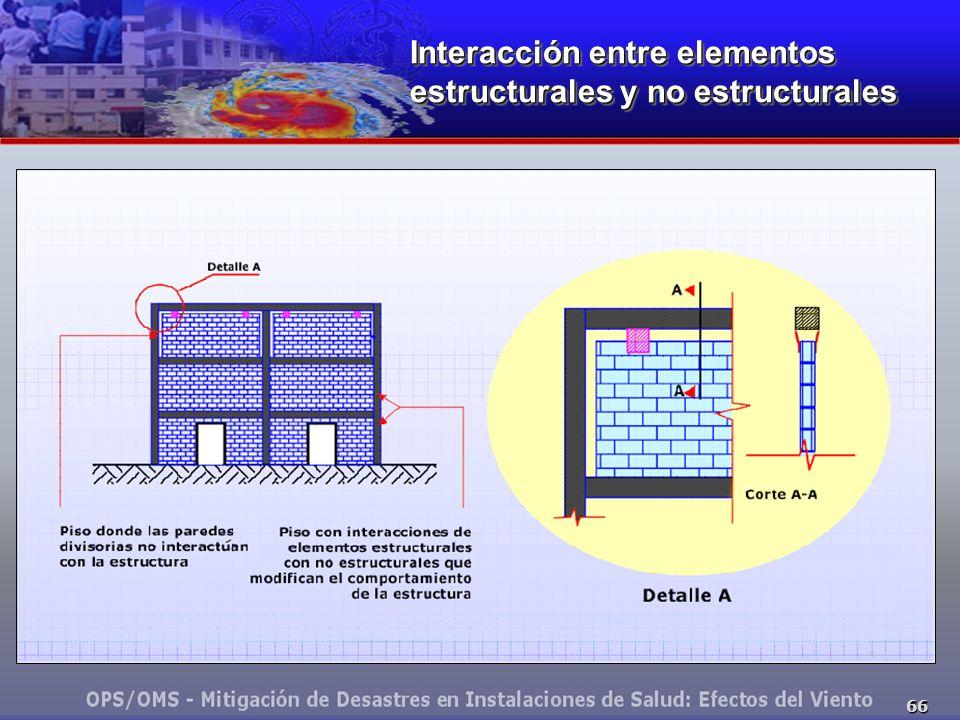 66 Interacción entre elementos estructurales y no estructurales Interacción entre elementos estructurales y no estructurales