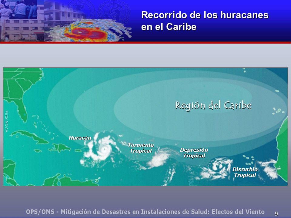 9 Recorrido de los huracanes en el Caribe Disturbio Tropical Depresión Tropical Tormenta Tropical Huracán