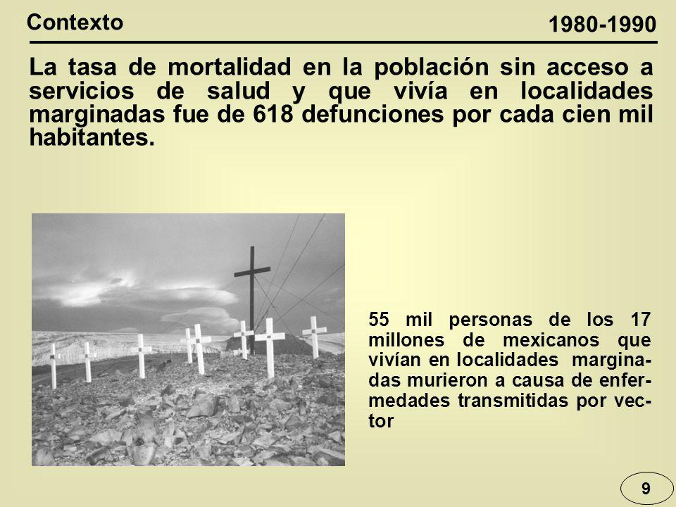 9 Contexto La tasa de mortalidad en la población sin acceso a servicios de salud y que vivía en localidades marginadas fue de 618 defunciones por cada cien mil habitantes.