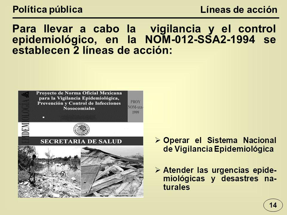 Política pública Para llevar a cabo la vigilancia y el control epidemiológico, en la NOM-012-SSA2-1994 se establecen 2 líneas de acción: Líneas de acción Operar el Sistema Nacional de Vigilancia Epidemiológica Atender las urgencias epide- miológicas y desastres na- turales 14