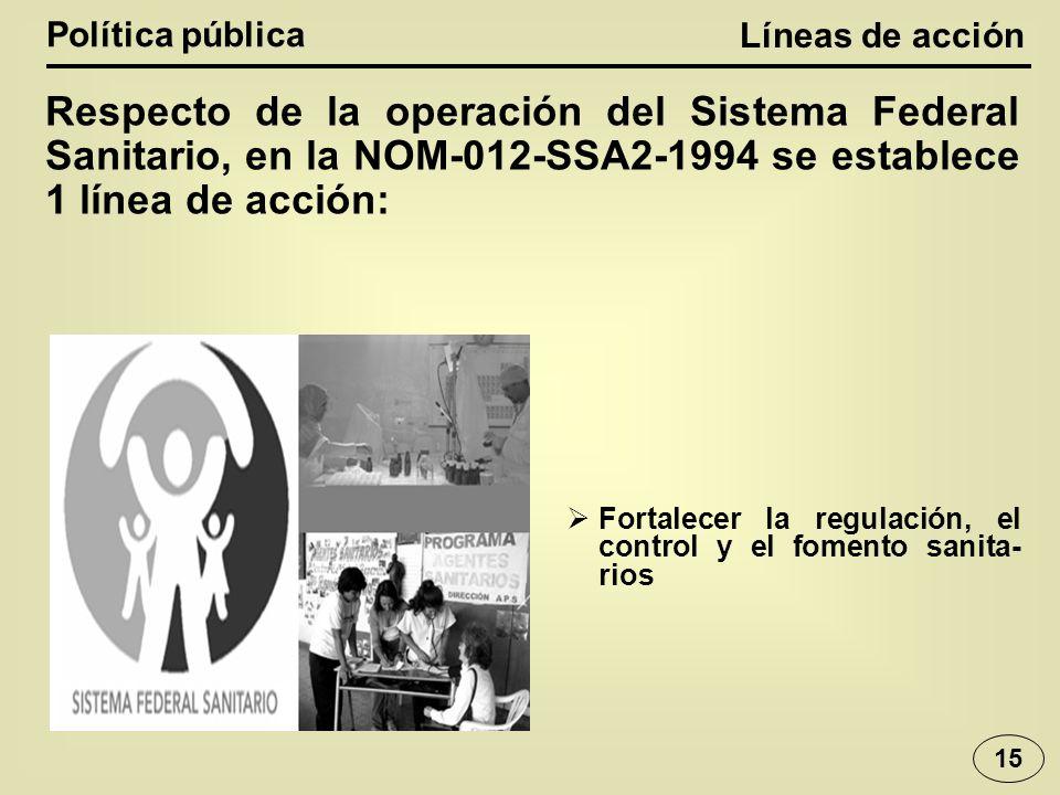 Política pública Respecto de la operación del Sistema Federal Sanitario, en la NOM-012-SSA2-1994 se establece 1 línea de acción: Líneas de acción Fortalecer la regulación, el control y el fomento sanita- rios 15