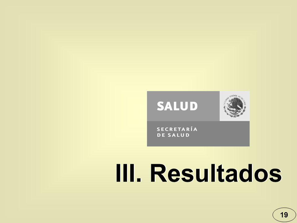 19 III. Resultados