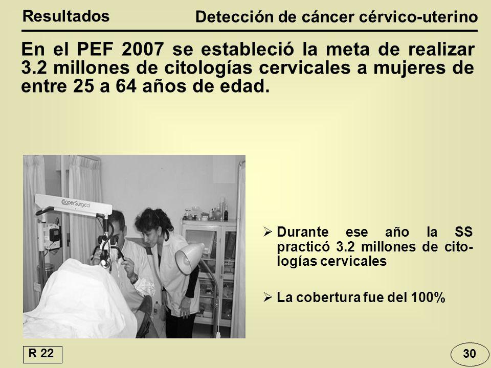 En el PEF 2007 se estableció la meta de realizar 3.2 millones de citologías cervicales a mujeres de entre 25 a 64 años de edad.