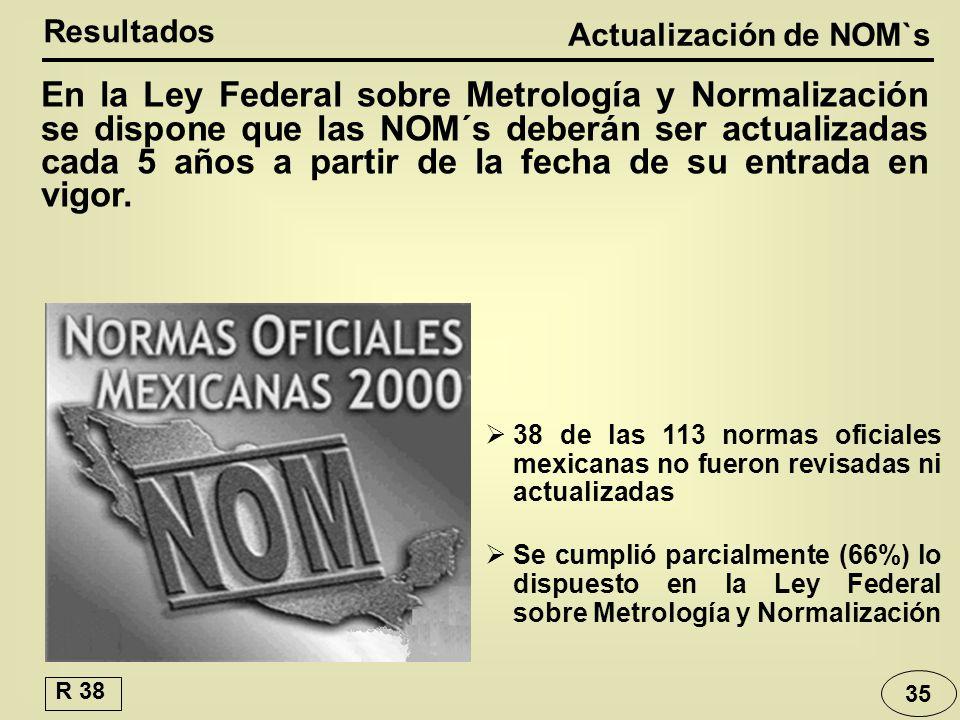 Actualización de NOM`s Resultados 35 En la Ley Federal sobre Metrología y Normalización se dispone que las NOM´s deberán ser actualizadas cada 5 años a partir de la fecha de su entrada en vigor.
