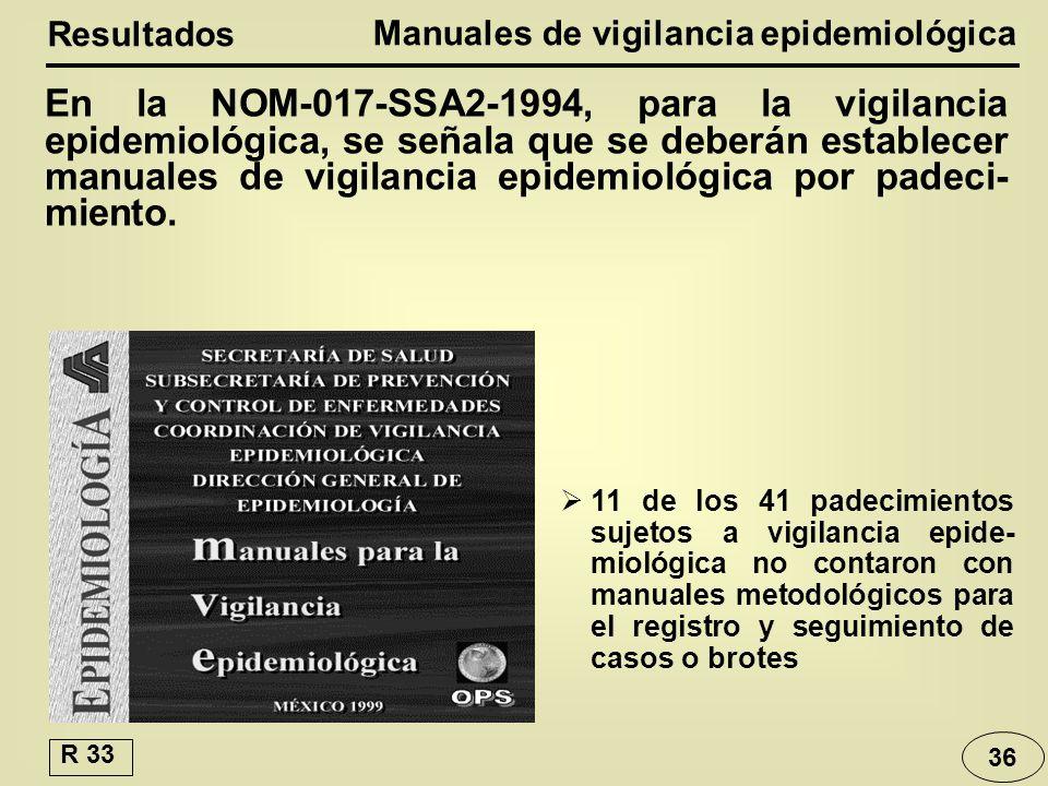Manuales de vigilancia epidemiológica 11 de los 41 padecimientos sujetos a vigilancia epide- miológica no contaron con manuales metodológicos para el registro y seguimiento de casos o brotes Resultados En la NOM-017-SSA2-1994, para la vigilancia epidemiológica, se señala que se deberán establecer manuales de vigilancia epidemiológica por padeci- miento.